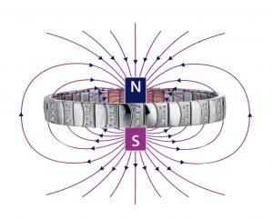 Magneettikoru